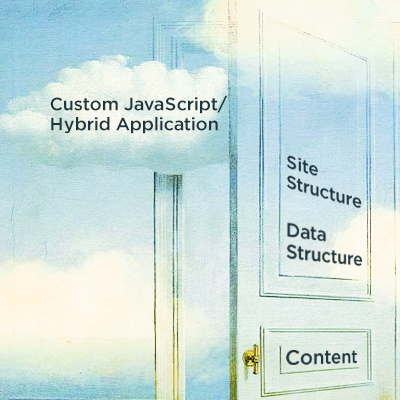 surrealist door and sky image with web development terms